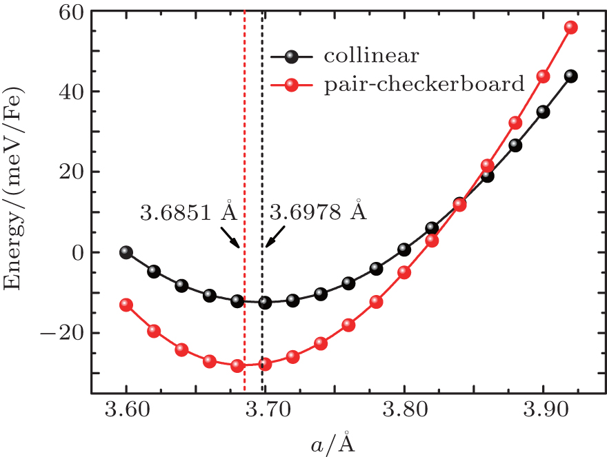 First-principles study of FeSe epitaxial films on SrTiO<sub
