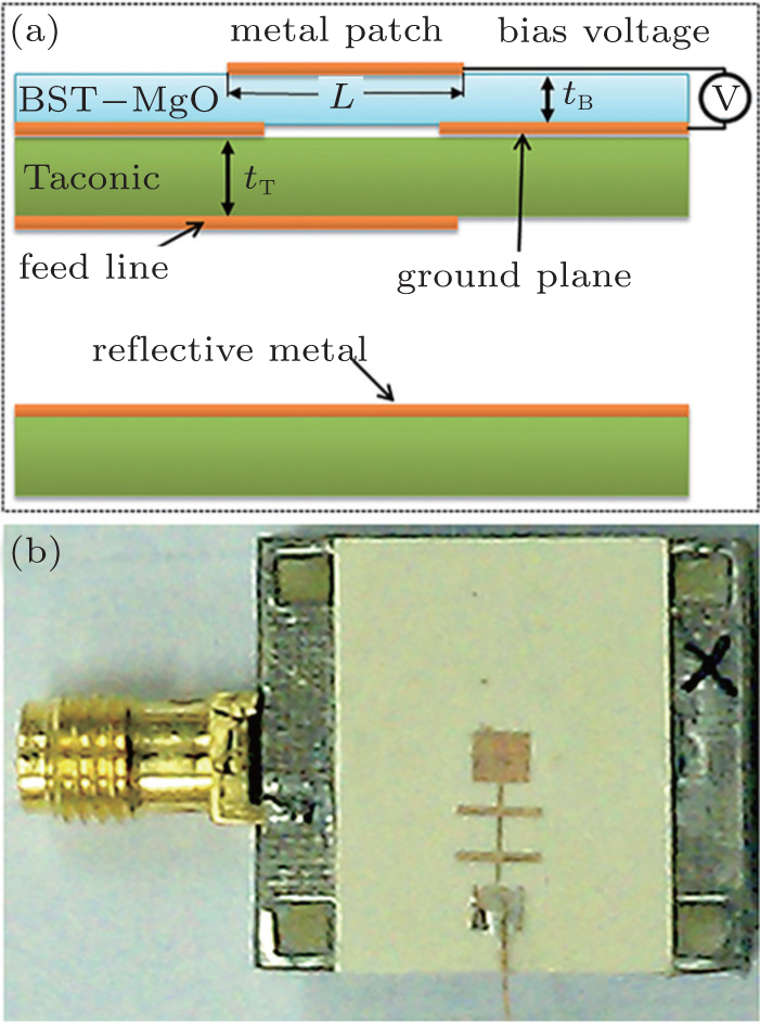 Ultrahigh Frequency Tunability Of Aperture Coupled