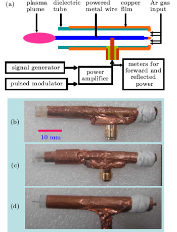 Pulsed Microwave Driven Argon Plasma Jet With Distinctive
