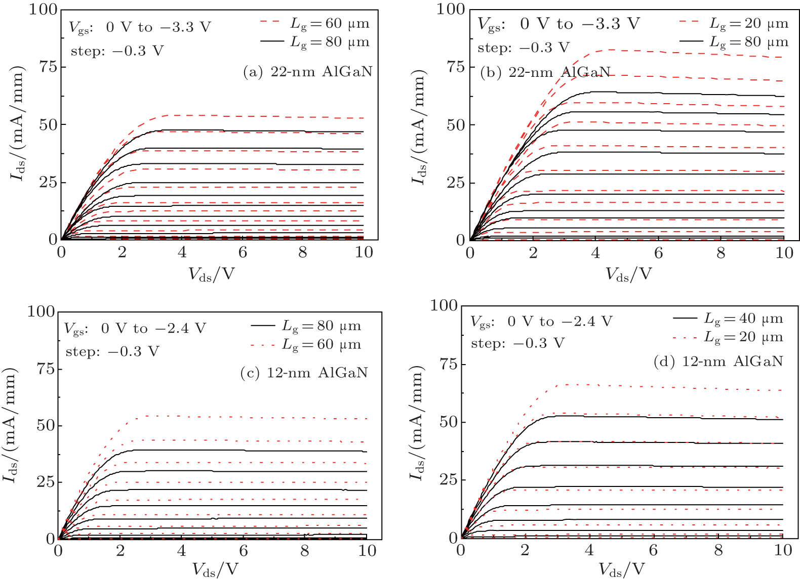 Influence Of The Algan Barrier Thickness On Polarization Coulomb Designing High Efficiency Amplifiers Using Heterostructure Field Effect Transistors Hfets Viewdownloadnew Window