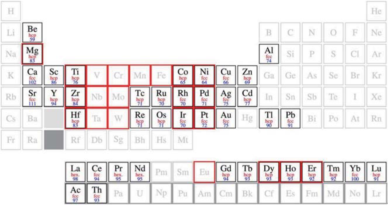 Cn on the periodic table images periodic table images what is cn on the periodic table images periodic table images what is cn on the gamestrikefo Choice Image