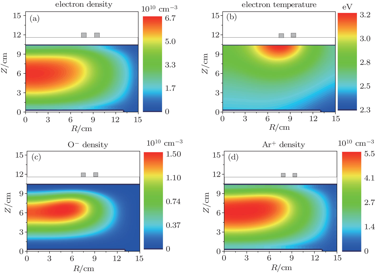 Fluid Simulation Of Inductively Coupled Ar Osub2 Sub Plasmas Oxygen Atomic Structure Diagram Viewdownloadnew Window Fig 2 Spatial Distributions The A Electron