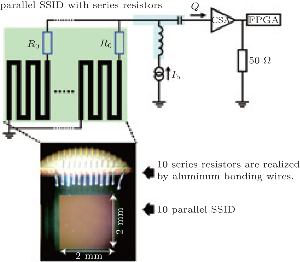 Improvement In Bias Current Redistribution Superconducting Strip Circuit Parallel And Series Viewdownloadnew Window