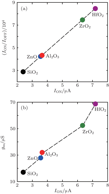 Silicene and germanene: advanced synthetic 2D materials ...