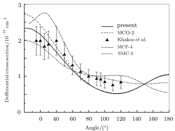 Differential Cross Sections For Electron Impact Excitation Of