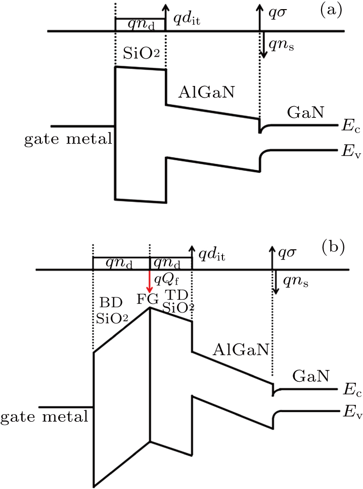 A Novel Enhancement Mode Algangan High Electron Mobility Transistor