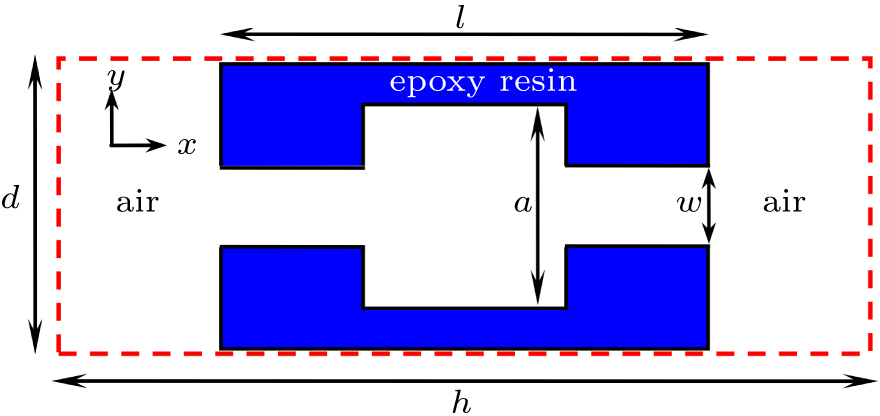 Broadband acoustic focusing by symmetric Airy beams with phased ...