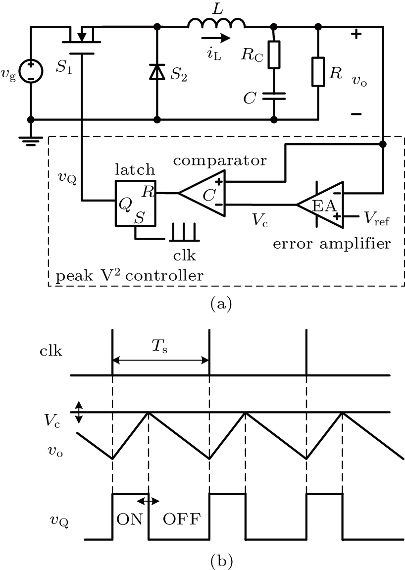 Buck Converter Circuit As Well Switching Power Supply Circuit Diagram