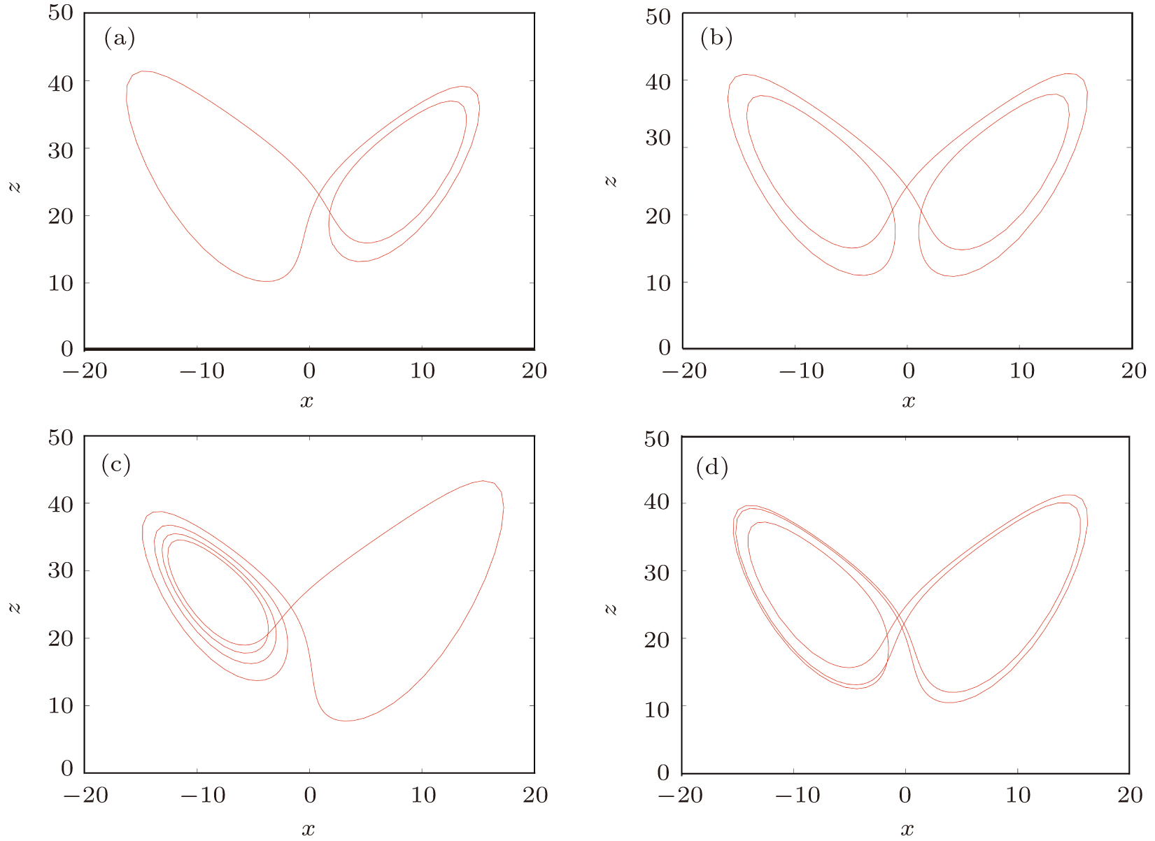 Topological classification of periodic orbits in Lorenz system