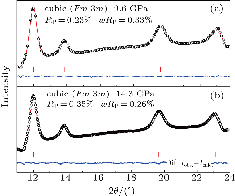 Isostructural phase transition-induced bulk modulus